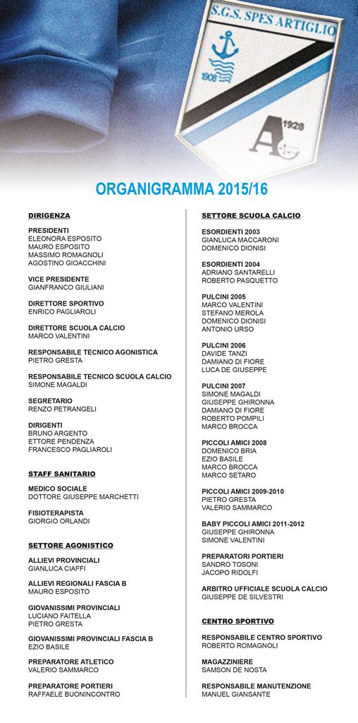 organigramma15_16_artiglio