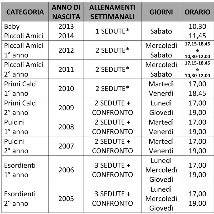 scuola-calcio-spes-artiglio-1908-anno-2017-2018-2